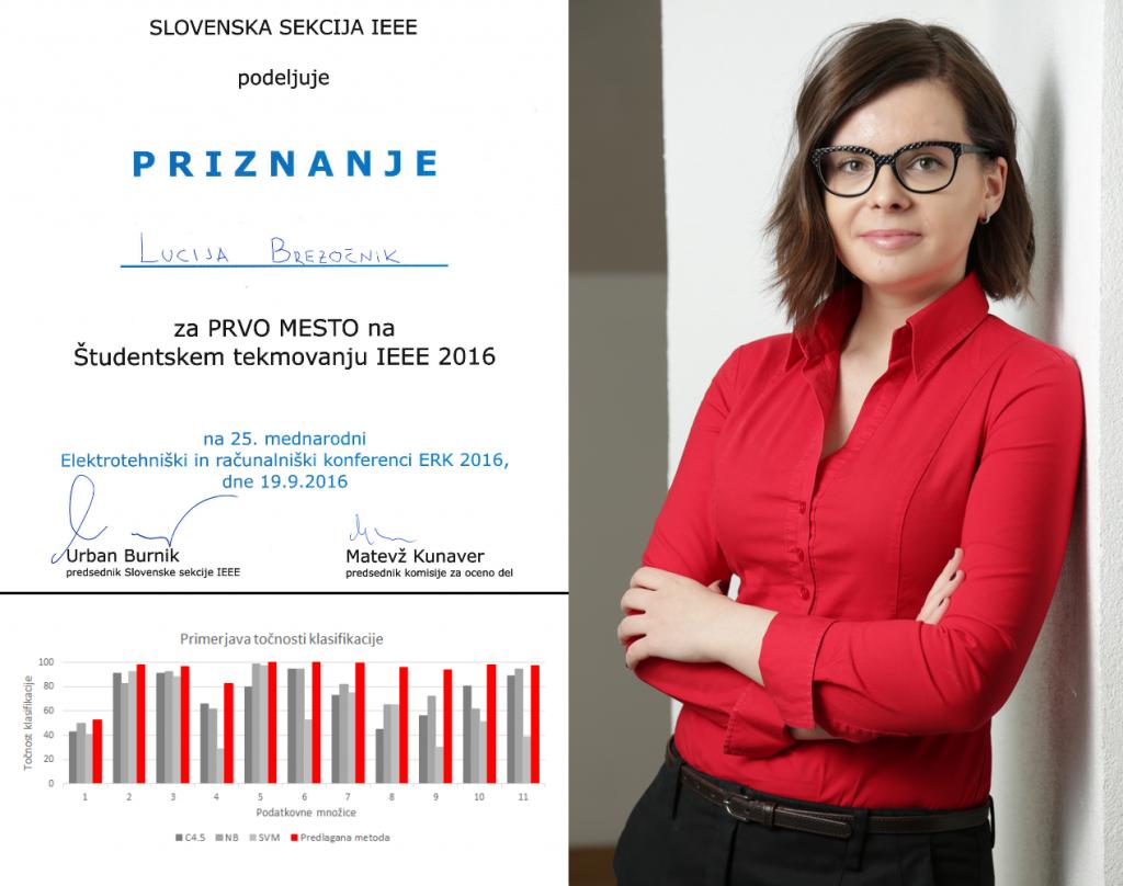 Lucija Brezočnik zmagala na ERK-u